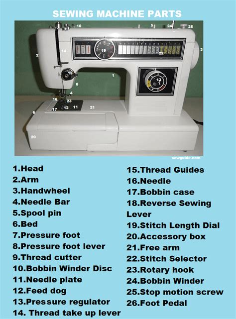swing machine parts function of thread guide on sewing machine
