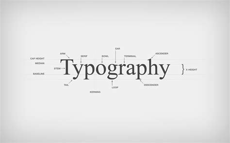 typography in why your typography doesn t need to be readable my cms