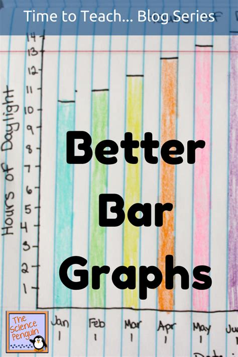 How To Make A Chart Paper Attractive - time to teach better bar graphs the science penguin