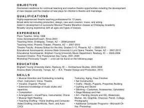 kaplan optimal resume sle resume for freshers engineers pdf resume for