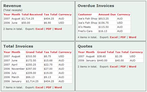 sle turnover report invoice place 187 2007 187 september