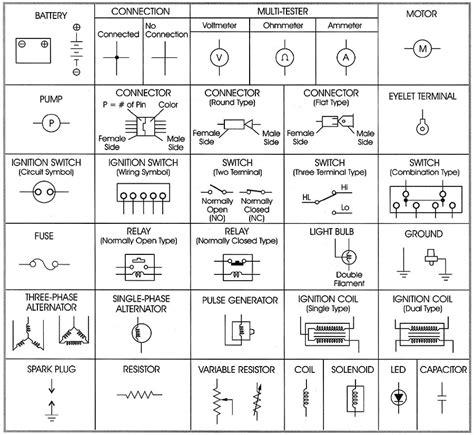 electrical symbols electrical diagram symbols electric diagram symbols printable diagram