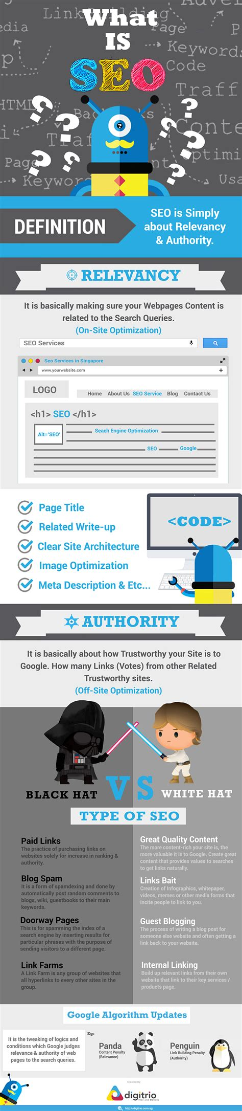 Seo Explanation 5 by Seo Infograph Presents The Essential Aspects Of Search