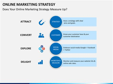 Online Marketing Strategy Powerpoint Template Sketchinbble Marketing Strategy Template Ppt