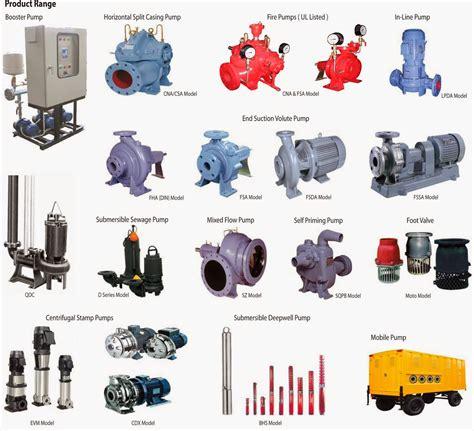 Products Arsip Laman 12 pt indobara bahana product range from water product