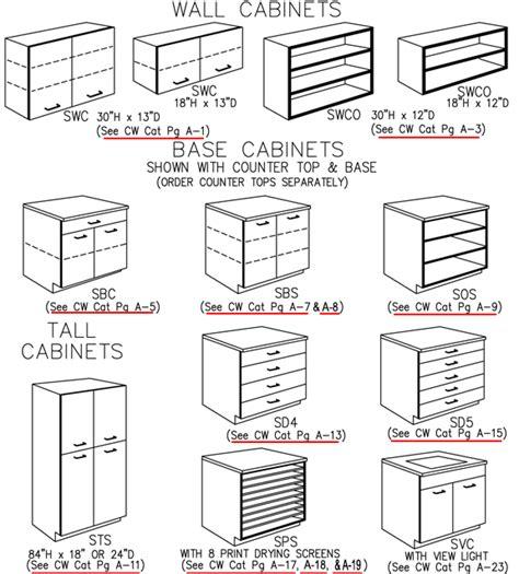 Base Storage Cabinet Sebastian Darkroom Casework