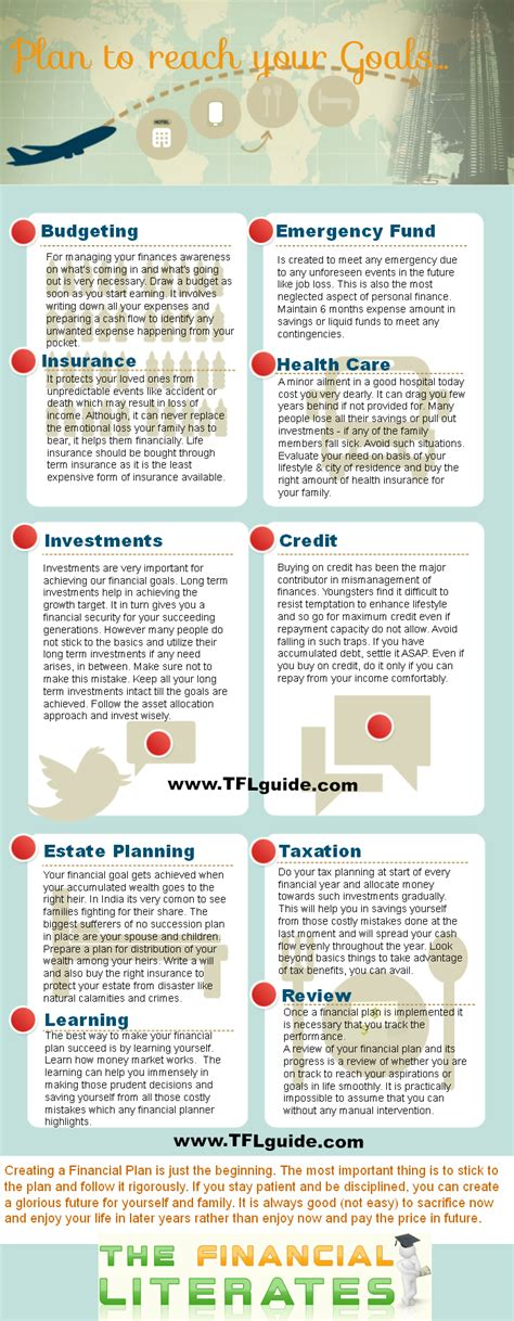 Financial Planning Your Personal Financial Plan your personal financial plan checklist
