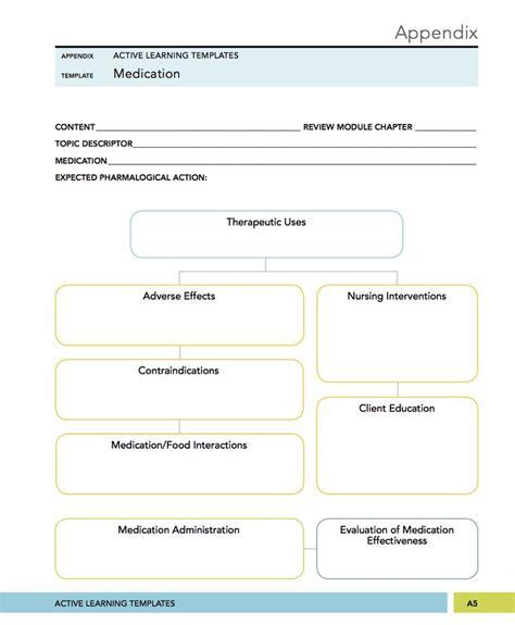 Medication Card Template For Nursing Students by Surgical Mental Health Nursing Medication Concept