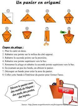 diagramme en boite explication 349 best images about origami et kirigami on