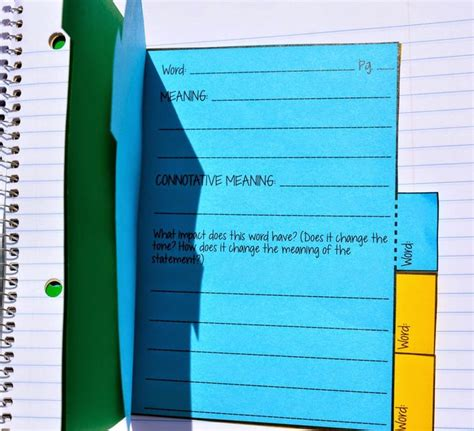 templates for interactive notebooks mrs orman s classroom interactive notebook exles and