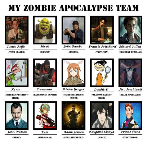 Zombie Team Meme - my zombie apocalypse team by calvinthestupendous on deviantart