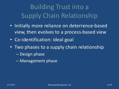 Supply Chain Management Mba by Supply Chain Management Ppt Mba
