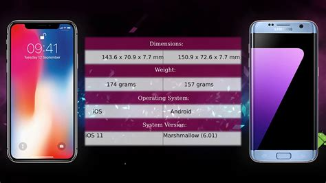 3d Plastic For Smartphone Samsung Galaxy S5 53 apple iphone x vs samsung galaxy s7 edge phone comparison