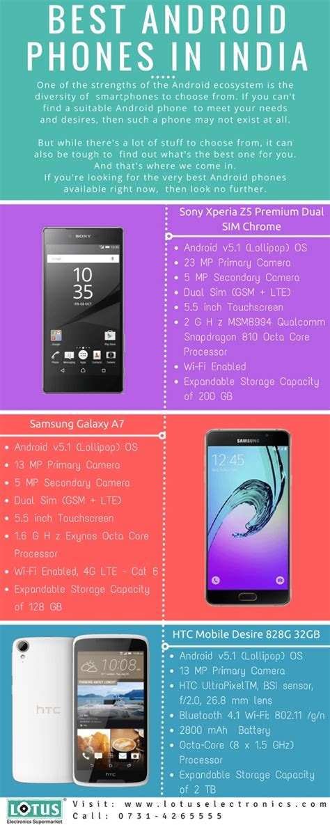 what s the best android phone best android phones in india infographic
