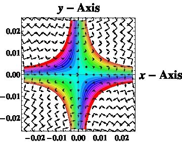 physics rotation changing frame of effect of space charge rotation with kapchinskiy