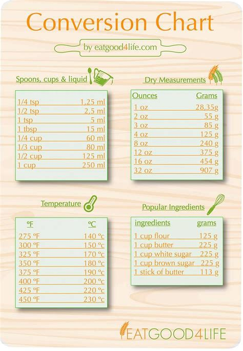 cooking measurement conversion chart grams to cups www 25 best ideas about measurement conversions on pinterest