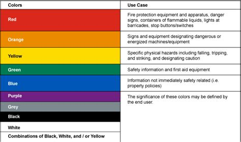 what are ansi color codes