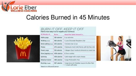 boat n net calories nutrition and diet myths debunked
