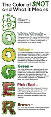 color of mucus what does the color of your snot reliant