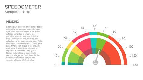 Speedometer Speedometer Powerpoint Template