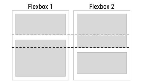 table layout with flexbox css grid table layout is back be there and be square