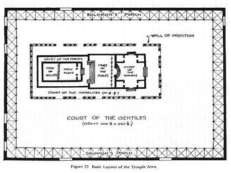 diagram of the temple in jerusalem diagram of synagogue television studio diagram