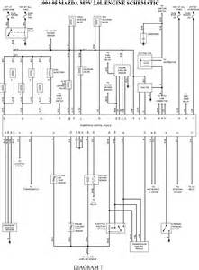 mazda wiring diagram mpv1994 mazda free engine image for user manual