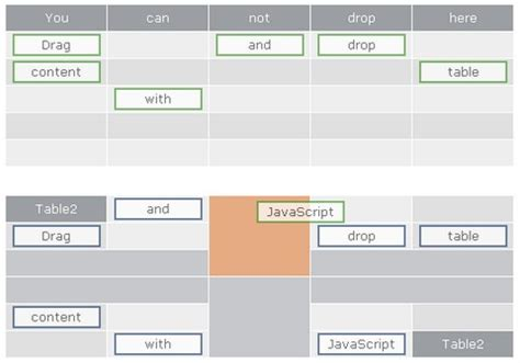 javascript drag and drop tutoriale video javascript get table cell background color