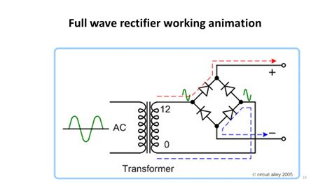 power diode animation power diode working animation 28 images bridge rectifier wave bridge rectifier animation