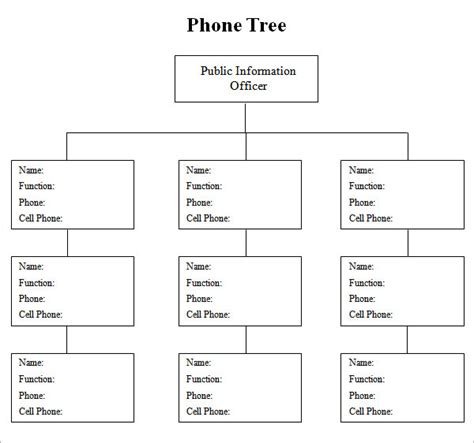 4 Sle Phone Tree Templates To Download Sle Templates Printable Phone Tree Template