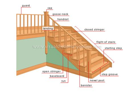 define banister house structure of a house stairs image visual