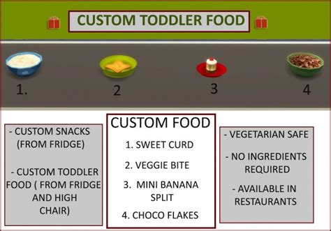 Custom Food 4 custom toddler food and snacks by icemunmun at mod the
