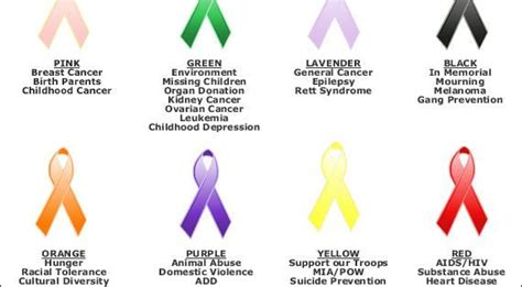 domestic violence color awareness colors awareness ribbons colors ribbons guide