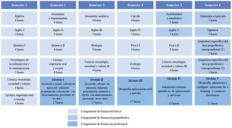 liquidacion impuesto goernacion cundinamarca search results for calendario impuesto vehicular 2015
