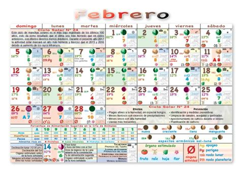 Calendario Lunar 2017 Chile Almanaque Agricola Lunar 2017 Calendario