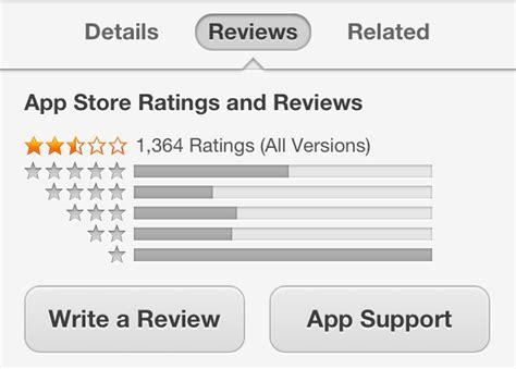 App Review Review My App Crea Apps Como Negocio