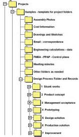 visio file structure template aaafkt htm