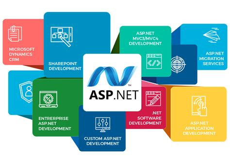tutorial asp net programming asp net tutorial for beginners with exles