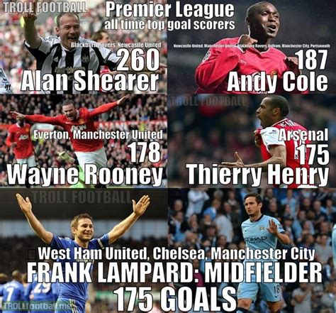 epl all time top scorers premier league all time top goal scorers troll football