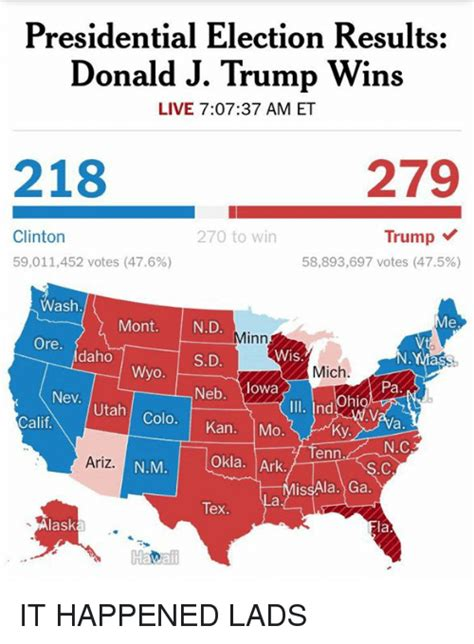 donald trump electoral votes funny presidential election memes of 2016 on sizzle america