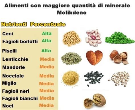 alimenti con cromo cibi con molibdeno vitamine proteine