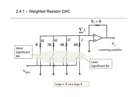 weighted resistor type dac what is weighted resistor dac 28 images difference between dac types weighted resistor r 2r