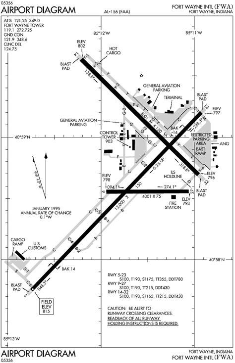 wayne airport map fort wayne international airport wiki fandom
