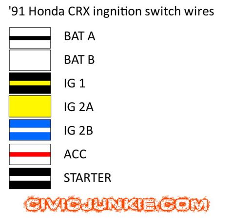1991 honda civic ignition switch wiring diagram wiring