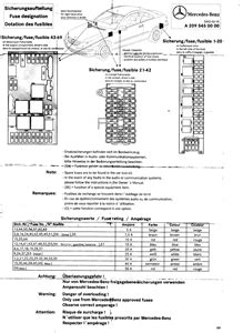 Solved Fuse Box Diagram For 2004 Mercedes Sedan 4 Dr Fixya