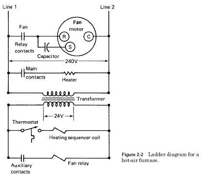 basic hvac wiring diagram for thermostat get