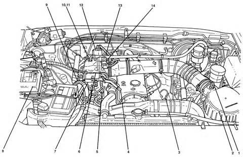 Isuzu Trooper Engine Diagram Isuzu Trooper 4x4 Parts Circuit Diagrams Isuzu Free