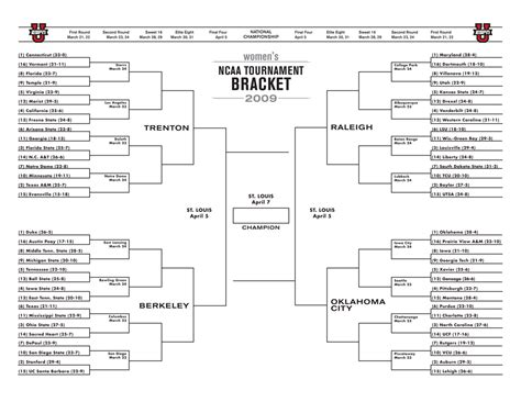 march madness brackets legal grabnews sports illustrated march madness 2018 printable bracket