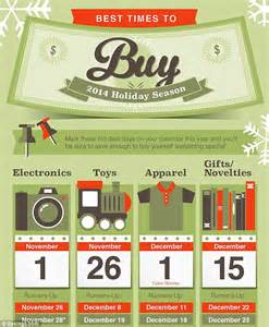 best days gifts the best time to buy gifts not black friday