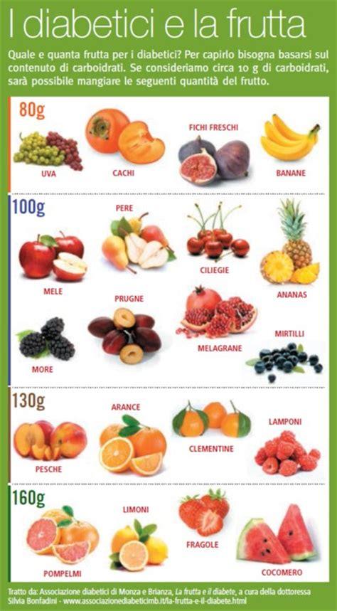alimentazione per diabetici anziani 187 diabete e frutta